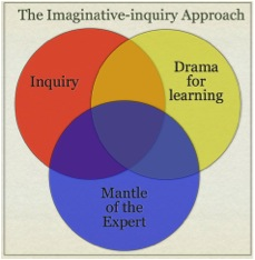Image result for mantle of the expert