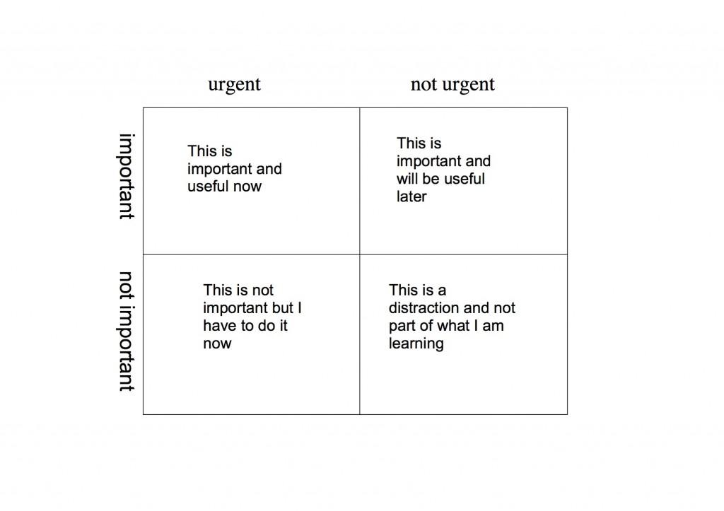 important-urgent grid